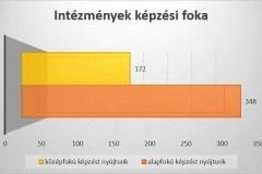 int_10_1kerdes